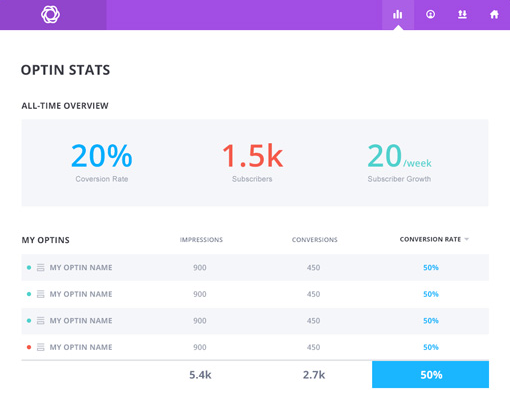 dashboard-stats